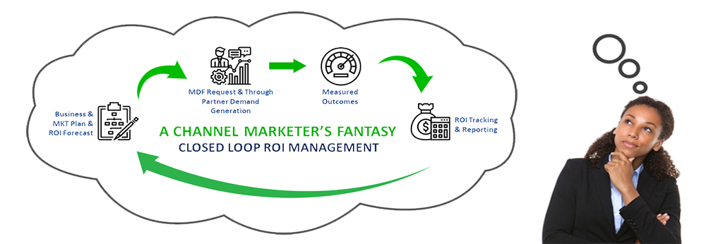 A Channel Marketer's Fantasy: Closed Loop ROI Management