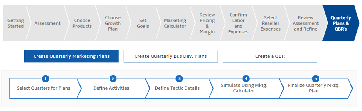 quarterly business planning process