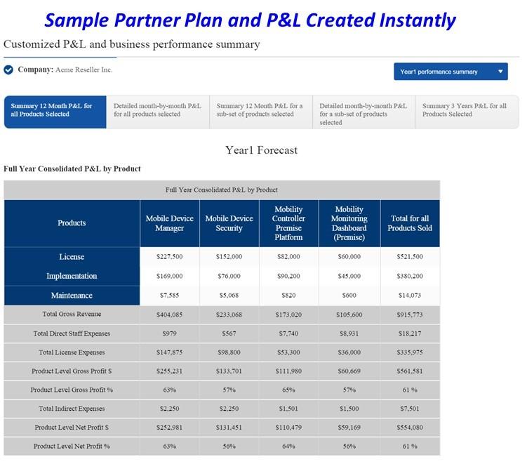 Sample Partner Plan