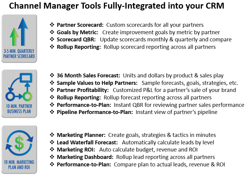 CRM ToolGenerate Channel Growth Successfulchannels - Partner business plan template
