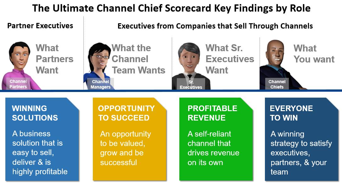 Ultimate Channel Chief Scorecard