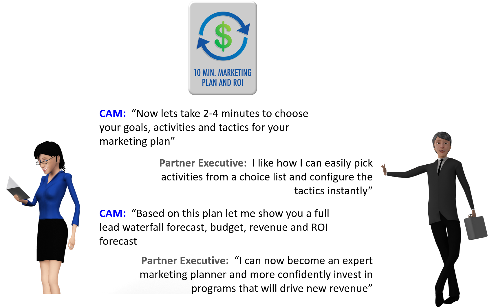 Partner Marketing Plan
