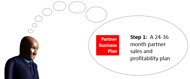 Partner Sales And Profitability Plan