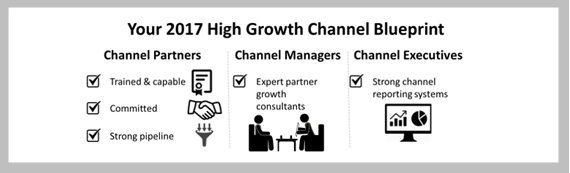 Your Blueprint for a High Growth Channel in 2017