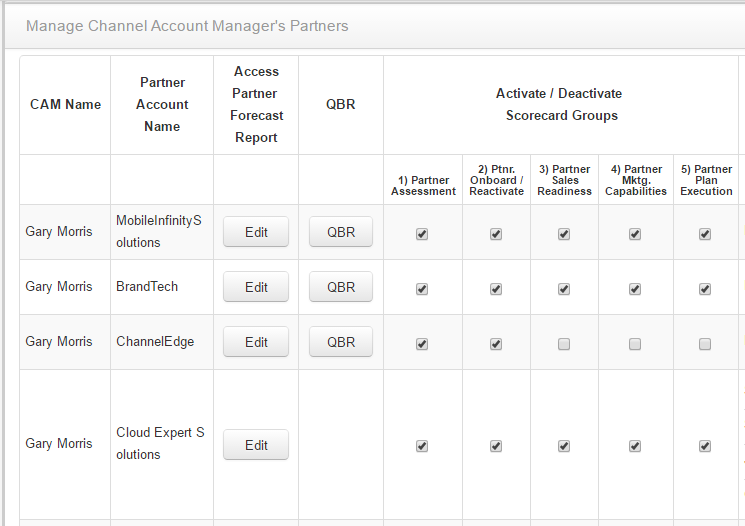 Channel Account Manager Dashboard