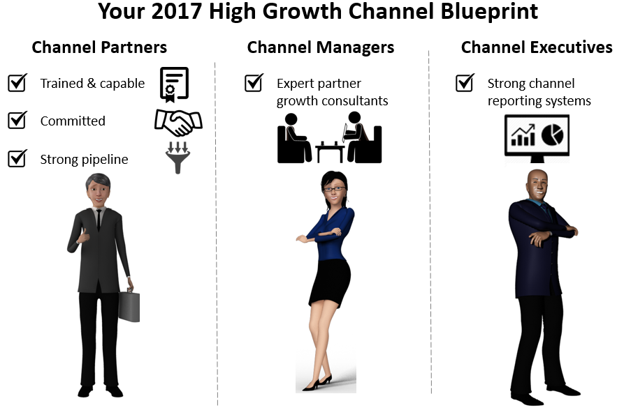 Channel executivesglobal channel executivechannel growth 2017 channel blueprint malvernweather Images