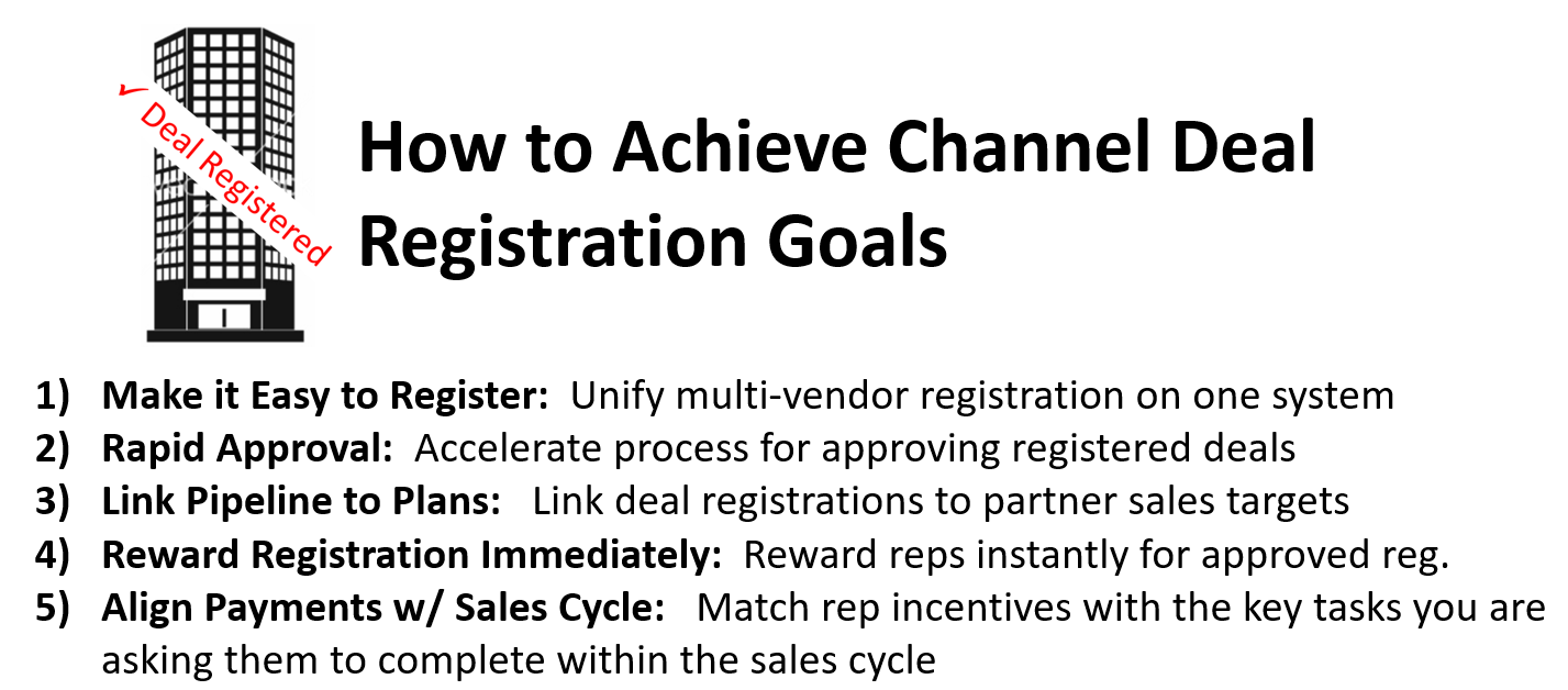 Deal Registration Goal