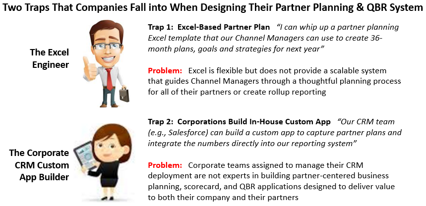 Traps For Companies
