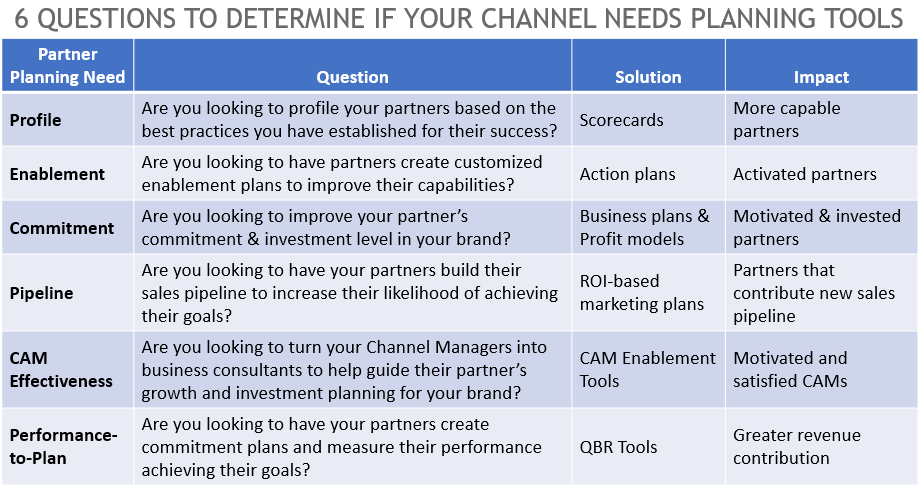 Channel Planning Tools