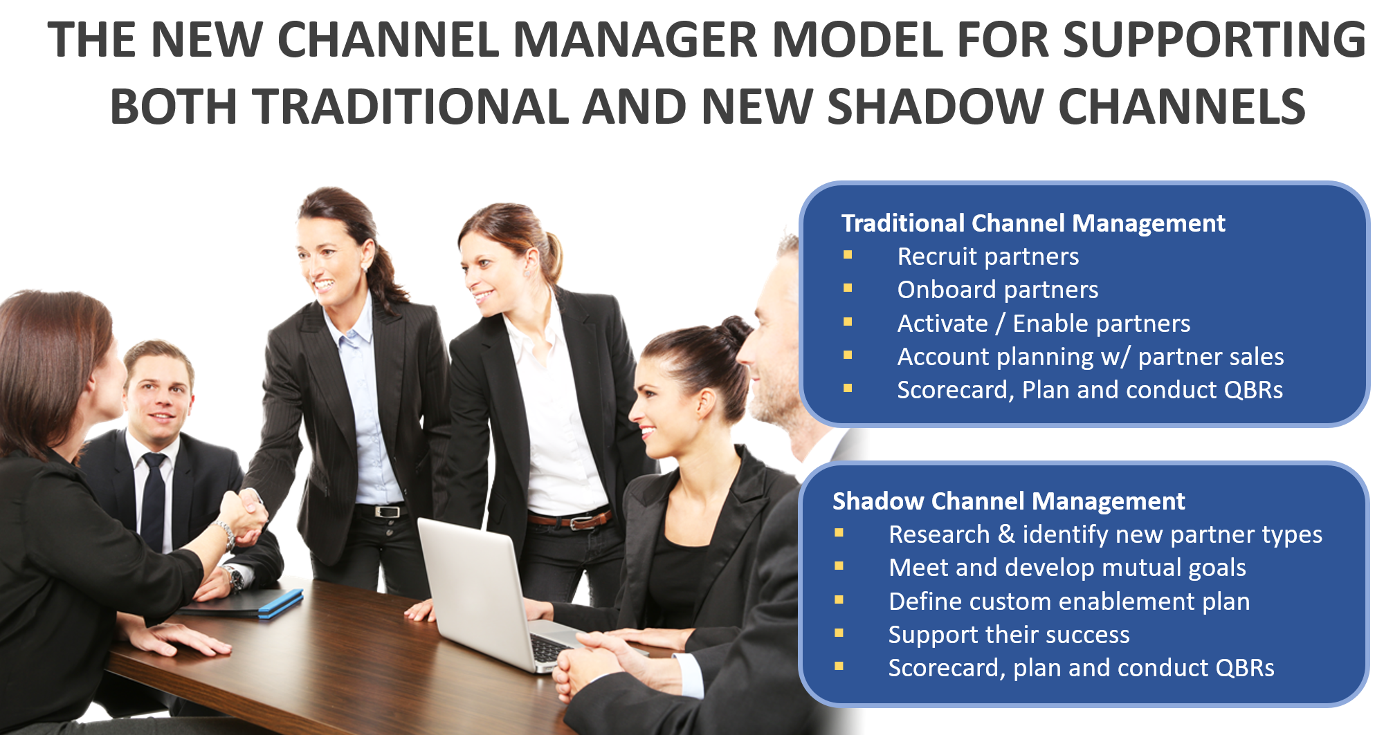 Channel Manager Model