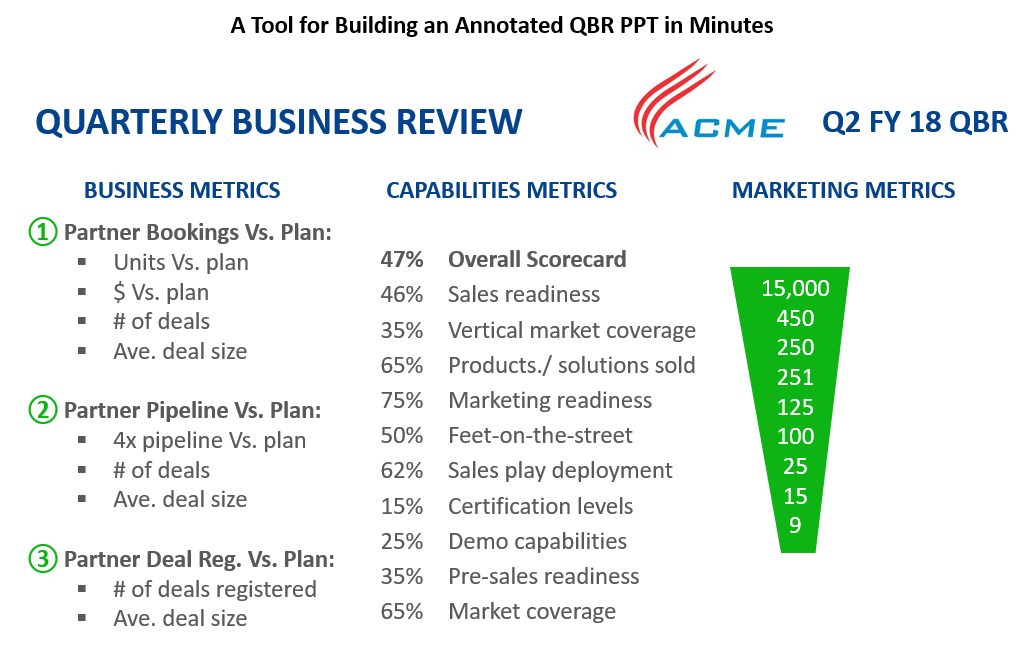 Building Annotated QBR PPT