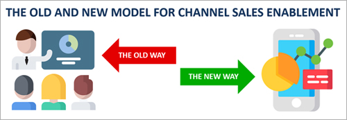 You'll Never Do Channel Sales Enablement the Old Way Ever Again