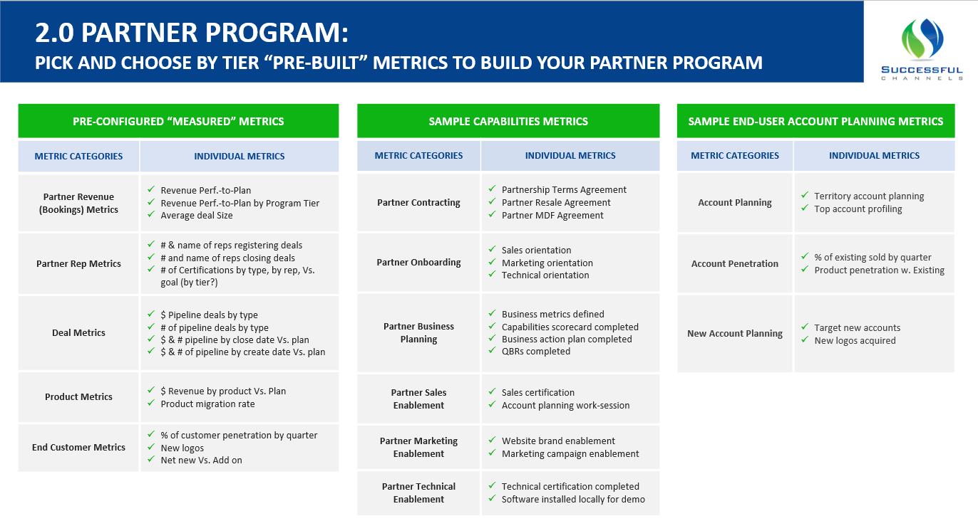 Build Your Partner Program